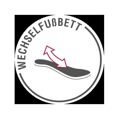 обувки ara технология Wechselfußbett - сменяема стелка