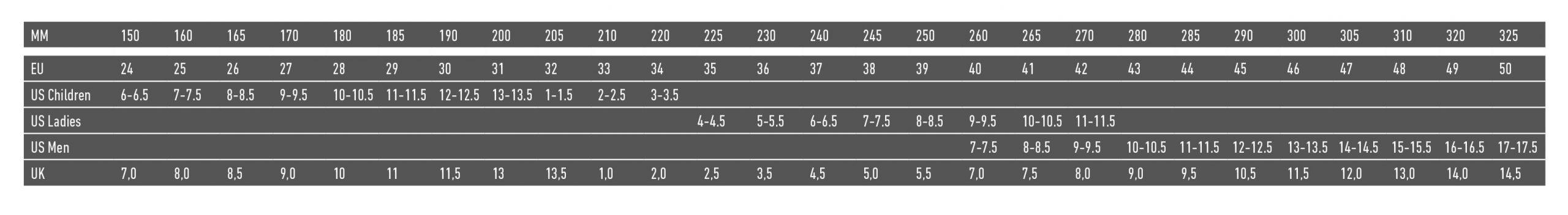 сравнителна таблица с размери на обувките Биркенщок